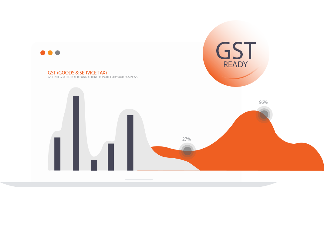 ERP System - Cloud Based Erp Solution for Transportation | GST